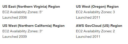NA_AWS_Regions