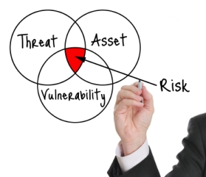 Risk-assessment-XSmall